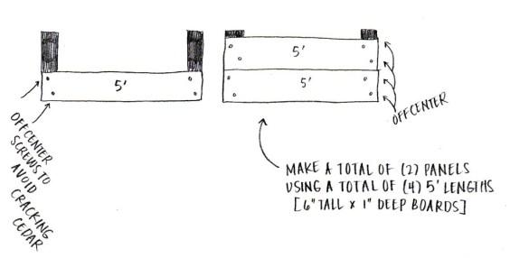 Box Garden Step 1